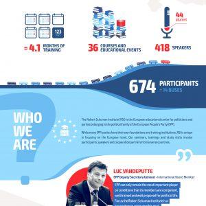 RSI infographics WEB